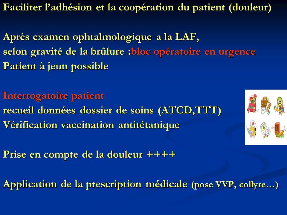 Faciliter l'adhésion et la coopération du patient (douleur)