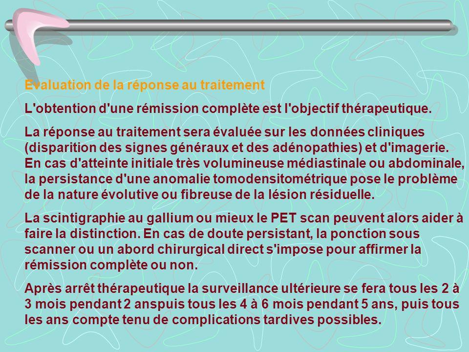 Evaluation de la réponse au traitement