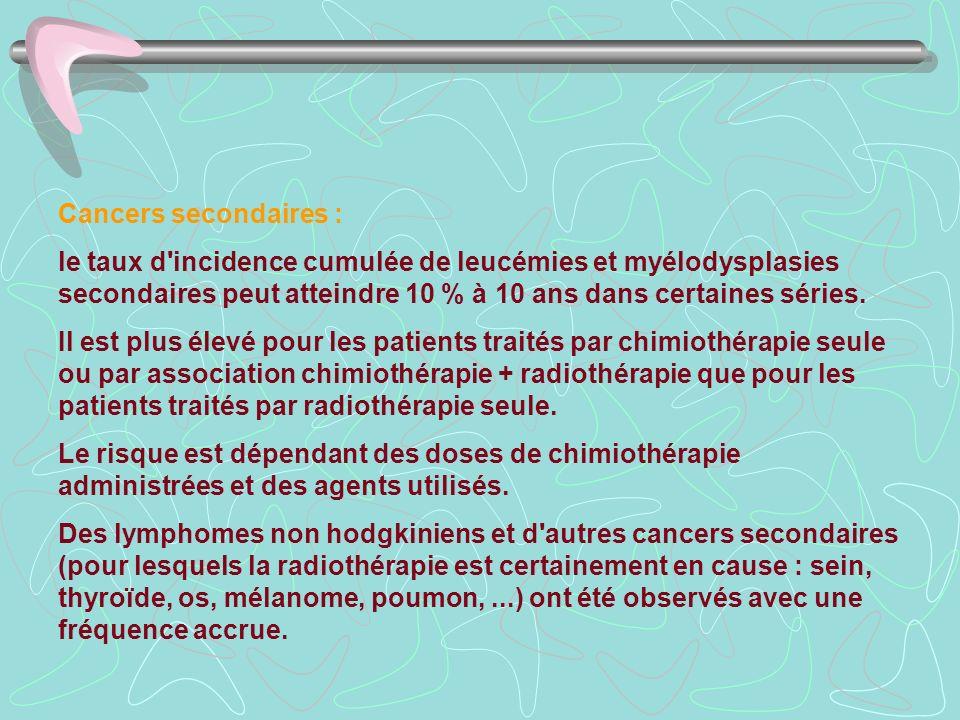 Cancers secondaires : le taux d incidence cumulée de leucémies et myélodysplasies secondaires peut atteindre 10 % à 10 ans dans certaines séries.
