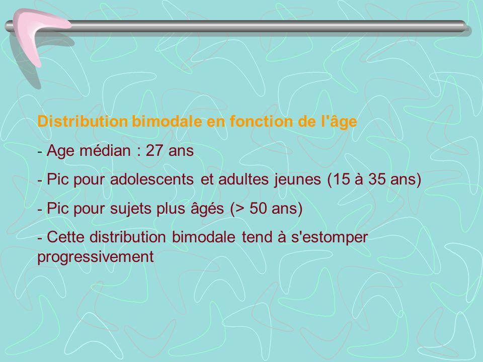 Distribution bimodale en fonction de l âge