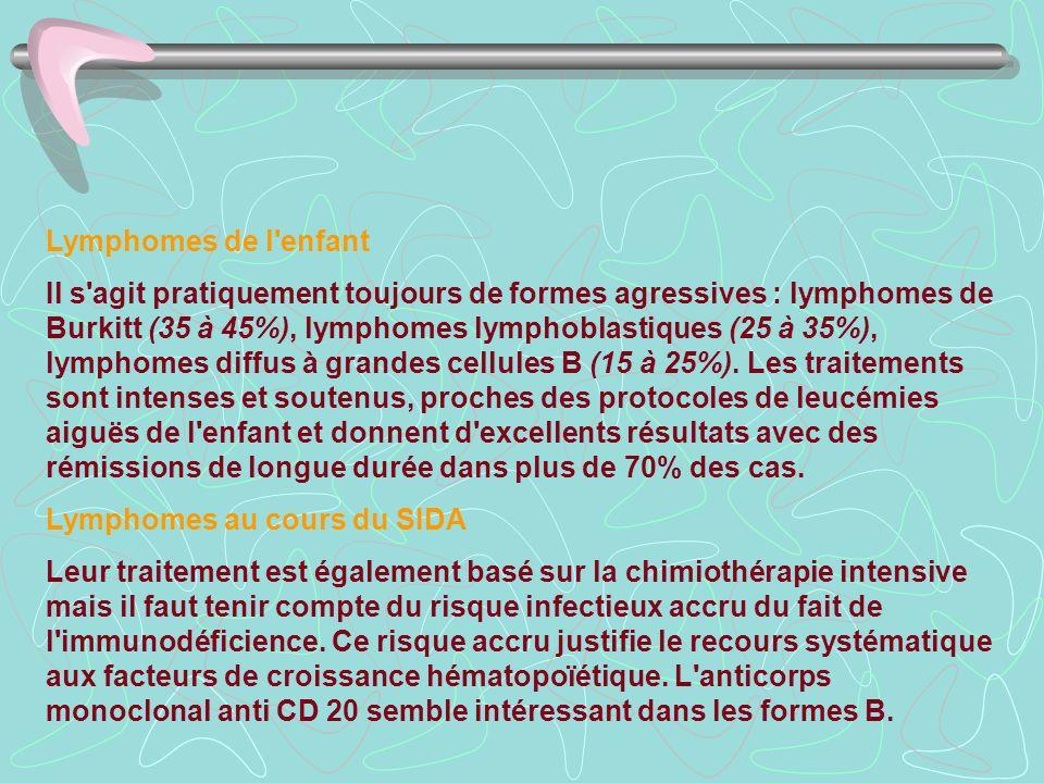 Lymphomes de l enfant