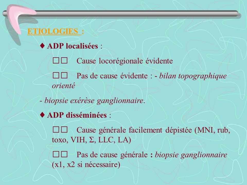 ETIOLOGIES :♦ ADP localisées :  Cause locorégionale évidente.  Pas de cause évidente : - bilan topographique orienté.