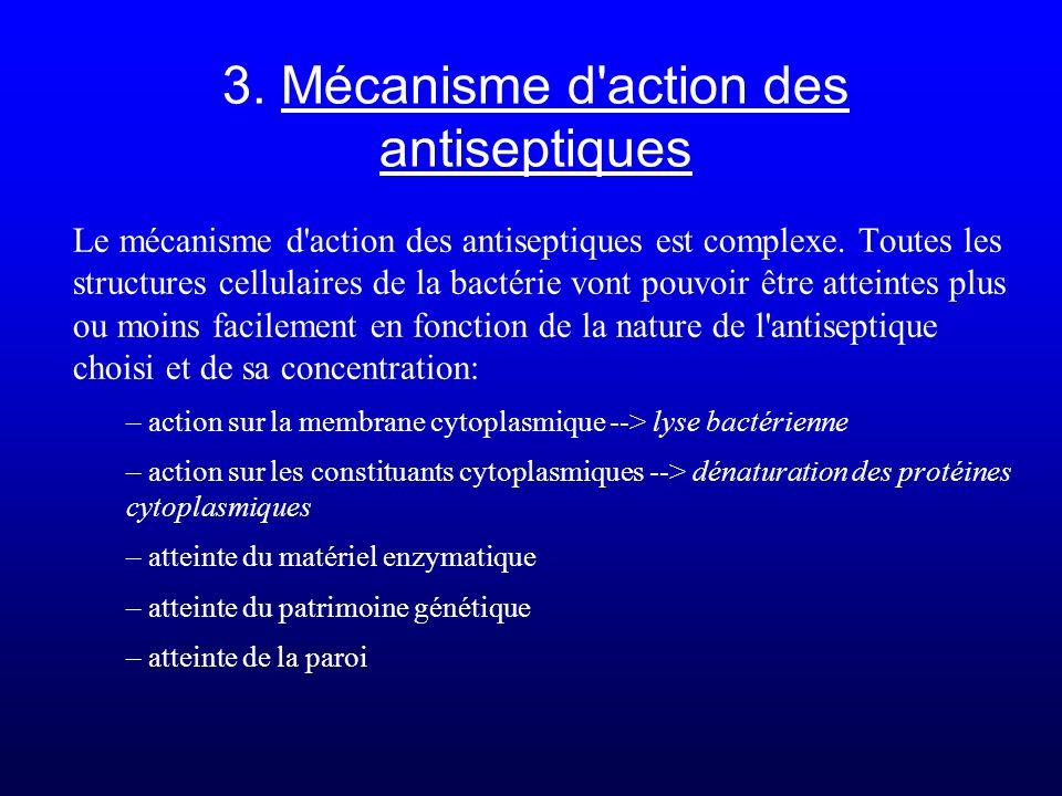 3. Mécanisme d action des antiseptiques