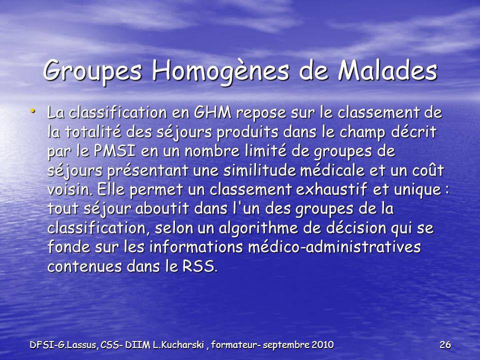 Groupes Homogènes de Malades