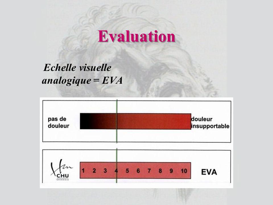Echelle visuelle analogique = EVA