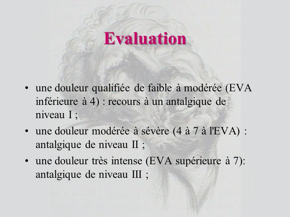 Evaluation une douleur qualifiée de faible à modérée (EVA inférieure à 4) : recours à un antalgique de niveau I ;