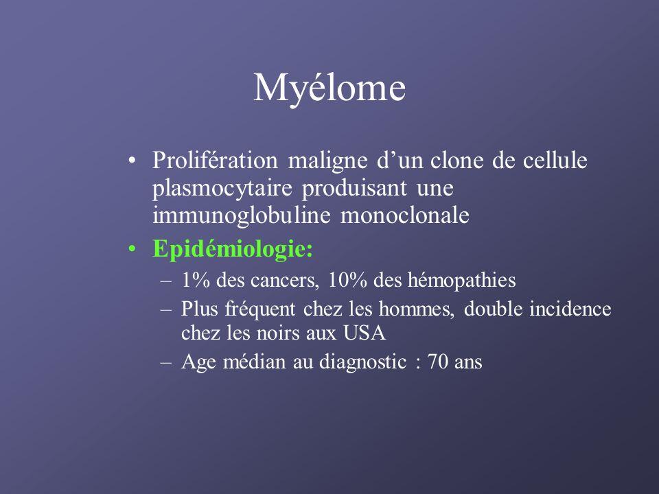MyélomeProlifération maligne d'un clone de cellule plasmocytaire produisant une immunoglobuline monoclonale.