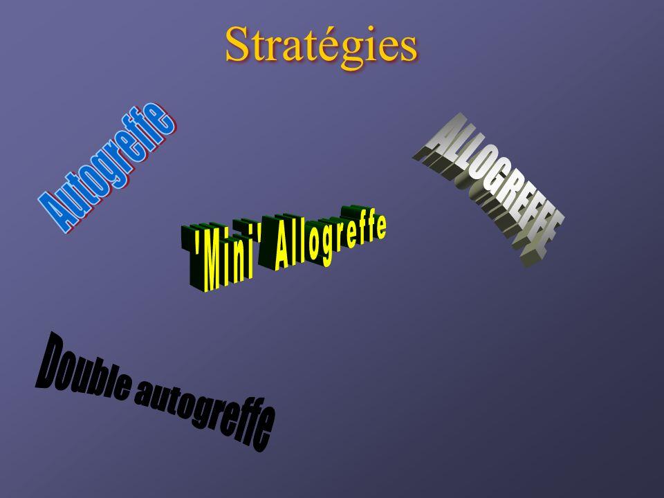 Stratégies Autogreffe ALLOGREFFE Mini Allogreffe Double autogreffe