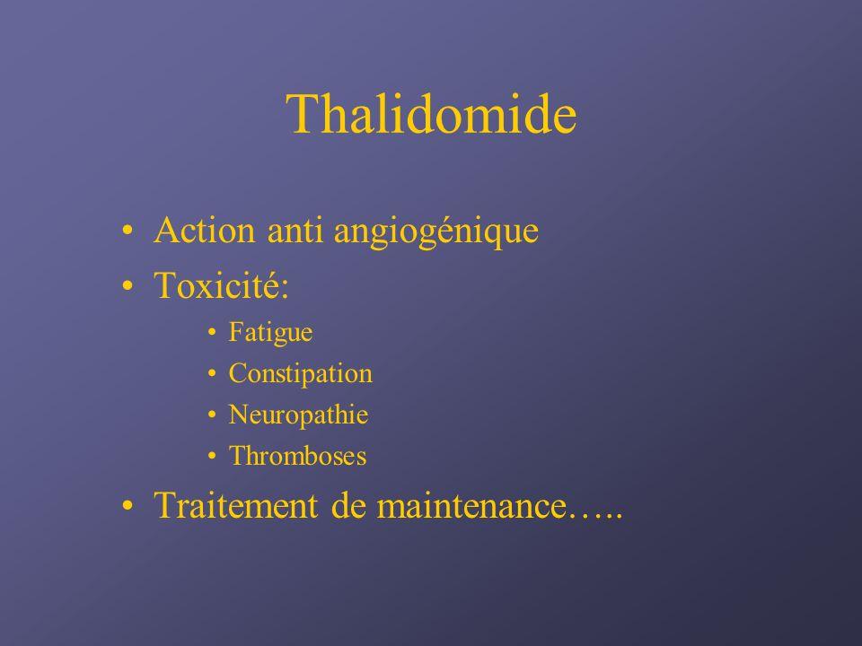 Thalidomide Action anti angiogénique Toxicité: