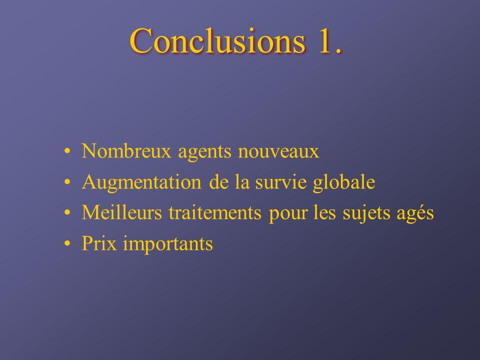 Conclusions 1. Nombreux agents nouveaux