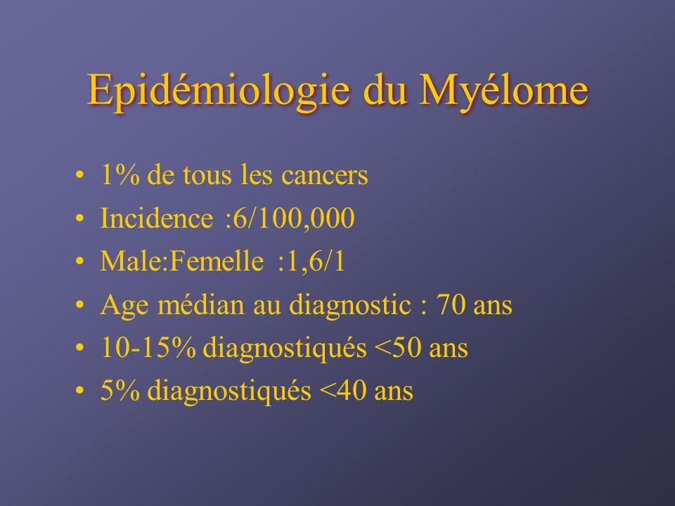 Epidémiologie du Myélome