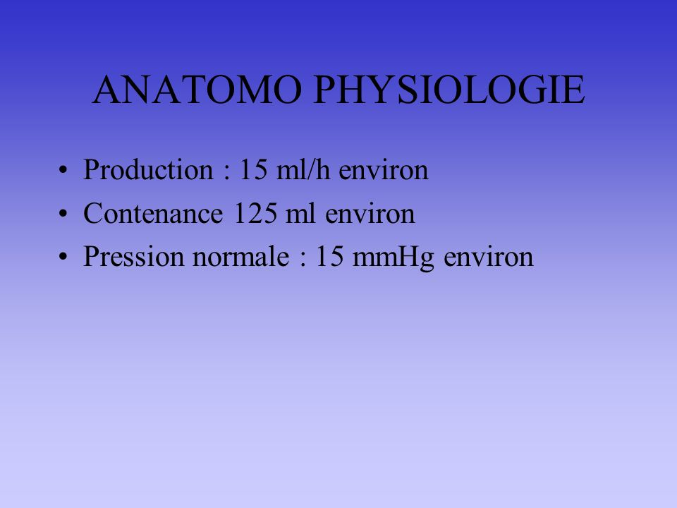 ANATOMO PHYSIOLOGIE Production : 15 ml/h environ