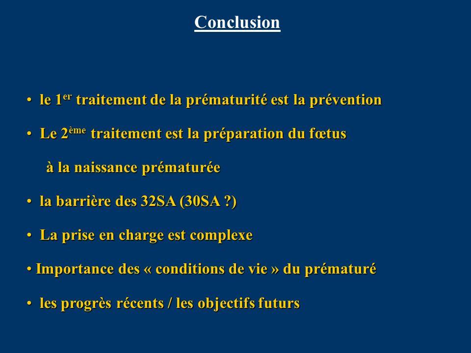 Conclusion le 1er traitement de la prématurité est la prévention