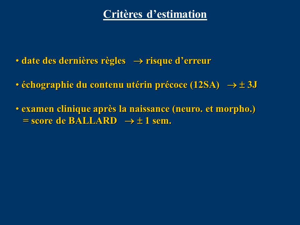 Critères d'estimation