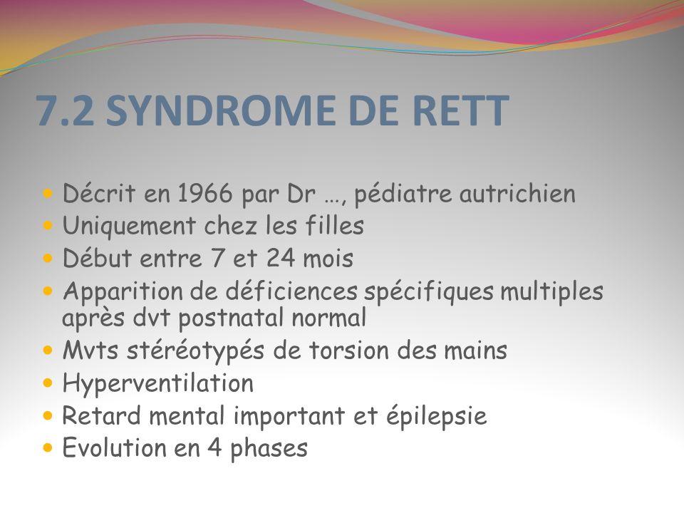 7.2 SYNDROME DE RETT Décrit en 1966 par Dr …, pédiatre autrichien