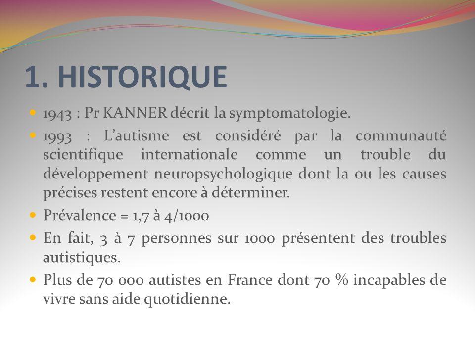 1. HISTORIQUE 1943 : Pr KANNER décrit la symptomatologie.
