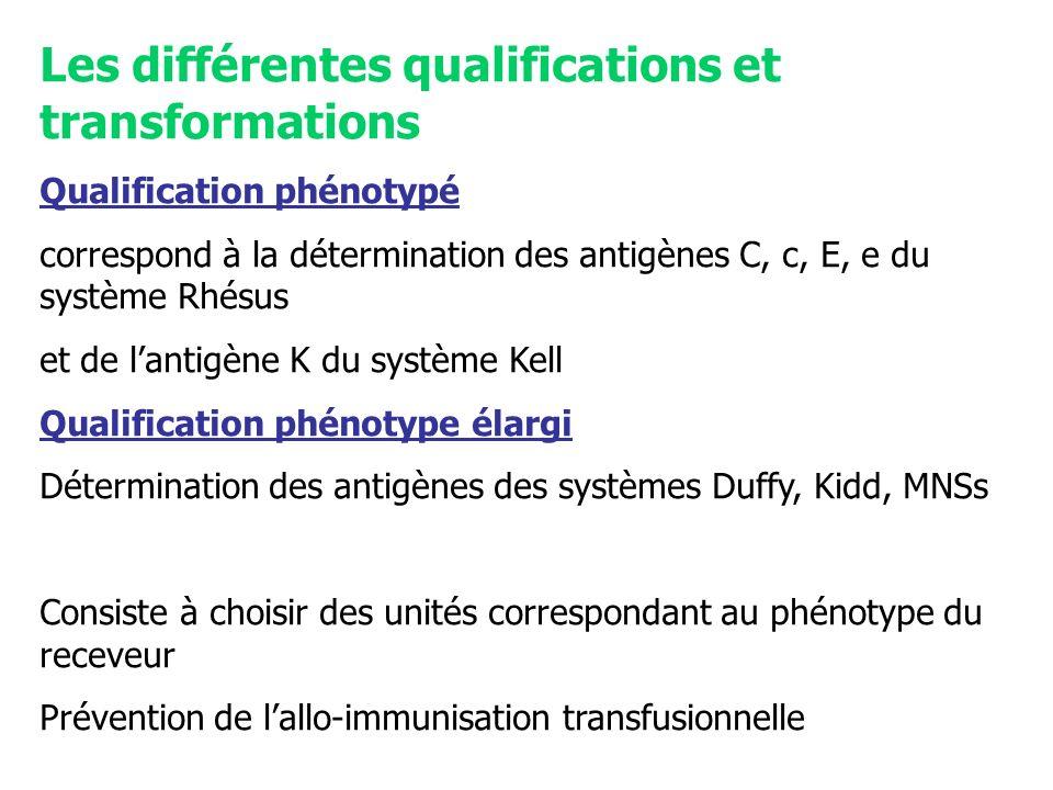 Les différentes qualifications et transformations