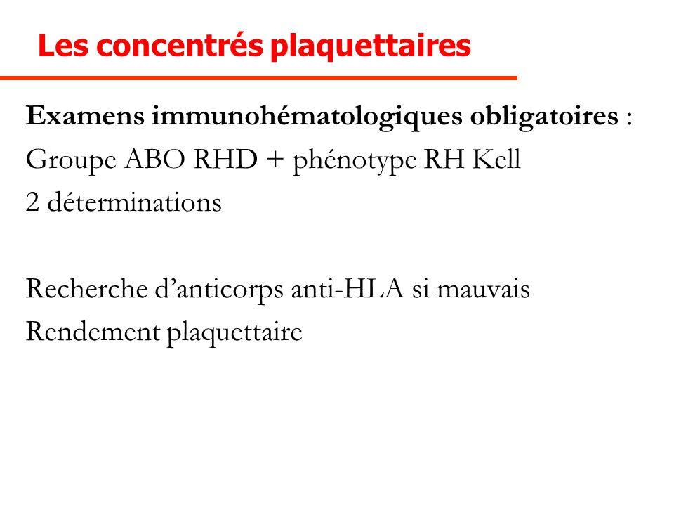 Les concentrés plaquettaires