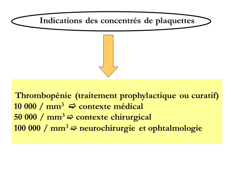 Indications des concentrés de plaquettes