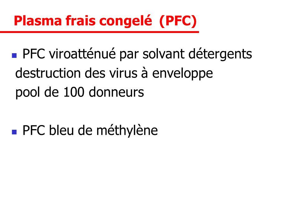 Plasma frais congelé (PFC)