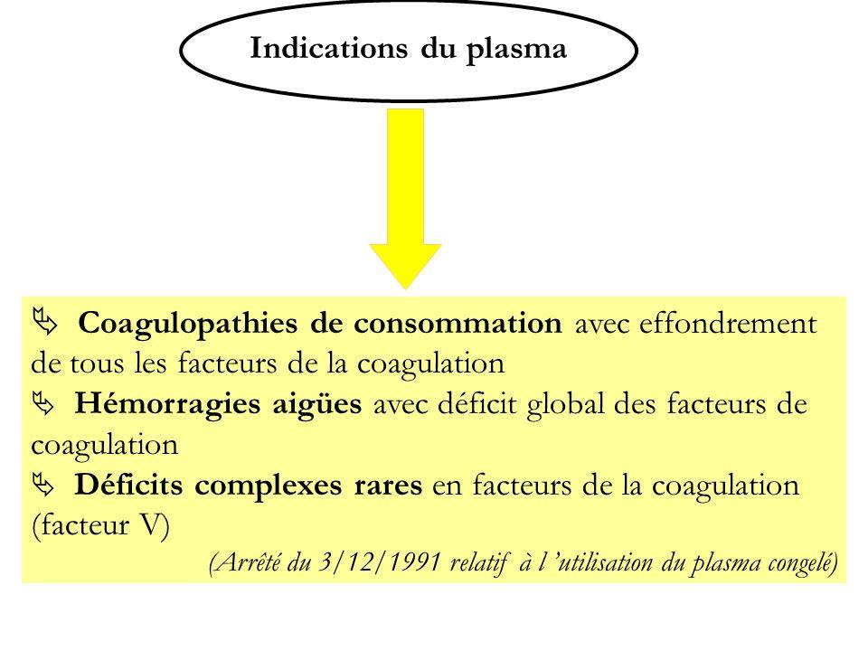 Indications du plasma Coagulopathies de consommation avec effondrement de tous les facteurs de la coagulation.