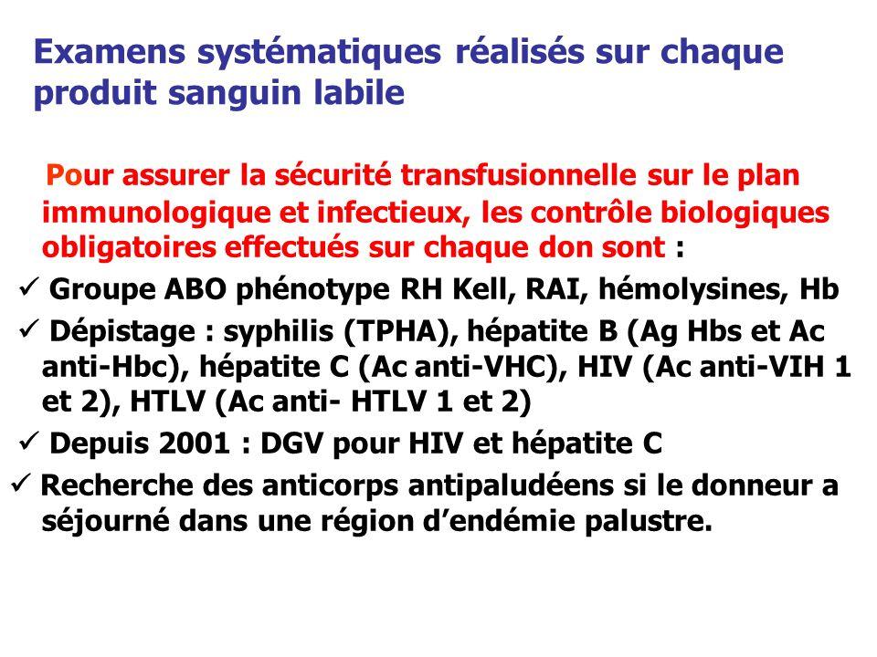 Examens systématiques réalisés sur chaque produit sanguin labile