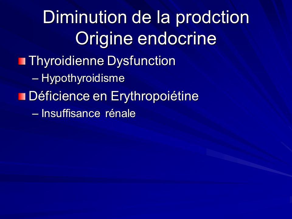 Diminution de la prodction Origine endocrine