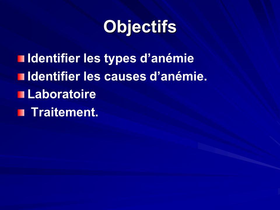 Objectifs Identifier les types d'anémie