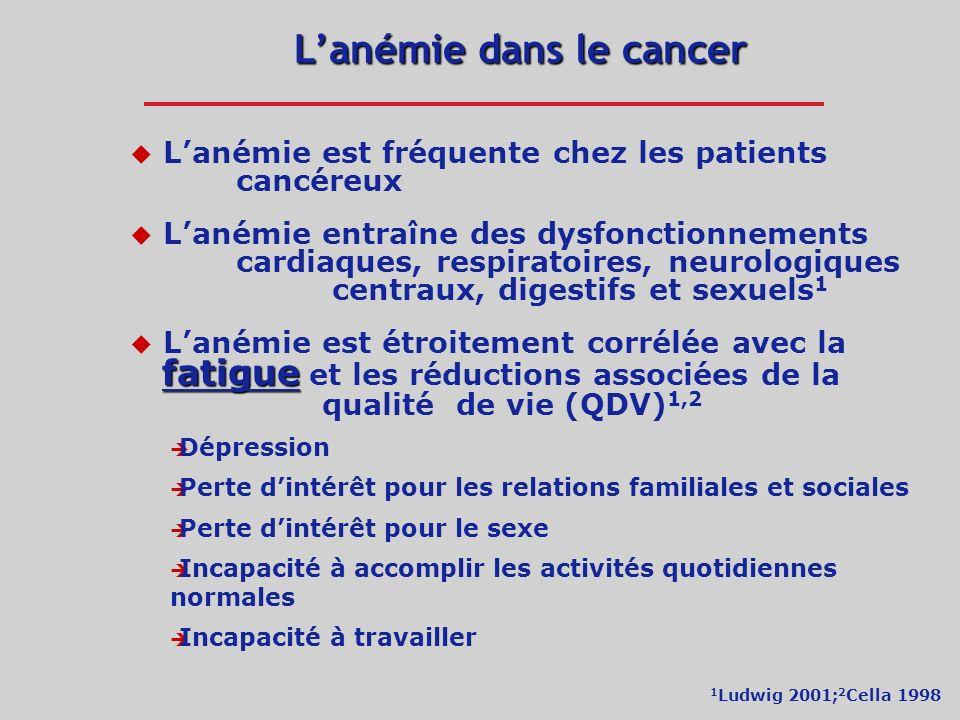 L'anémie dans le cancer