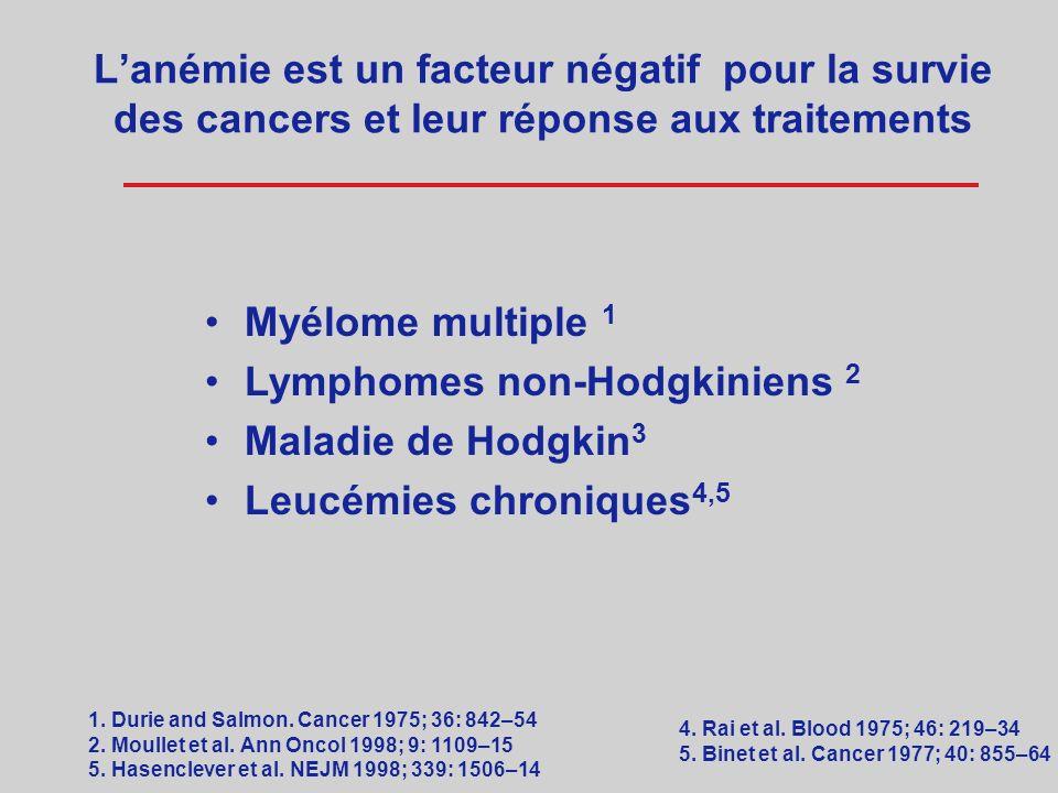 Lymphomes non-Hodgkiniens 2 Maladie de Hodgkin3
