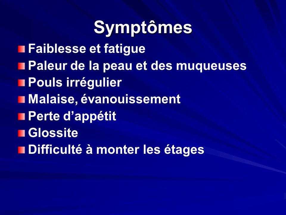 Symptômes Faiblesse et fatigue Paleur de la peau et des muqueuses