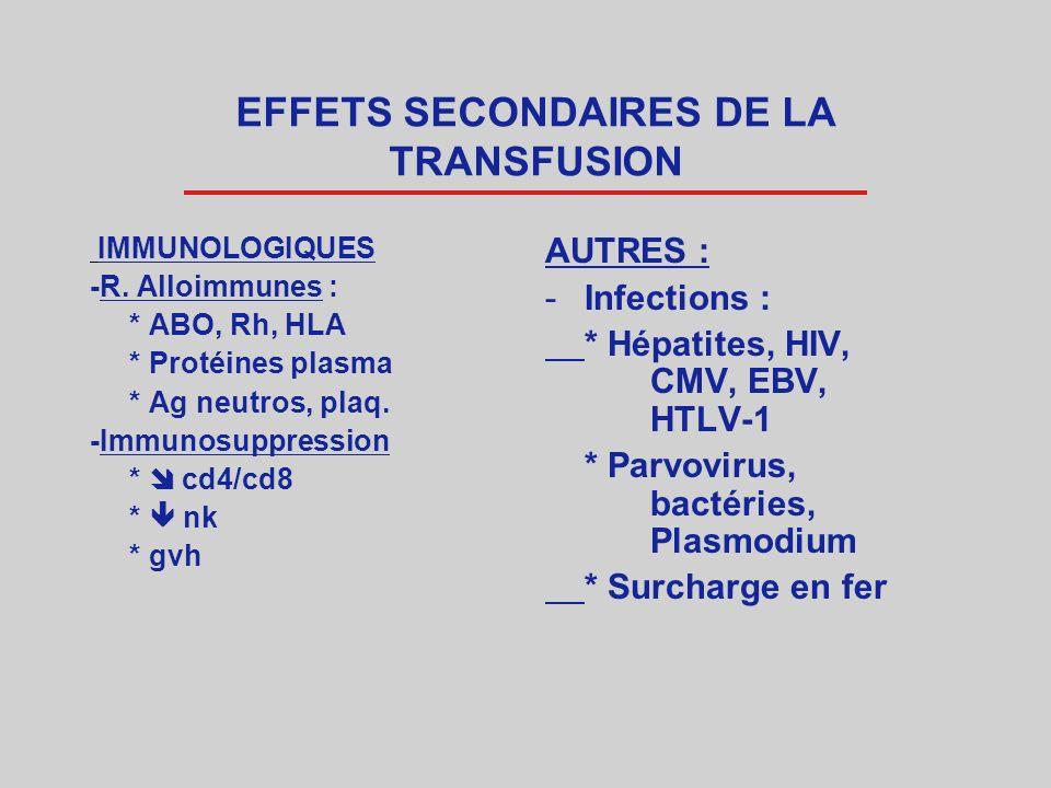 EFFETS SECONDAIRES DE LA TRANSFUSION
