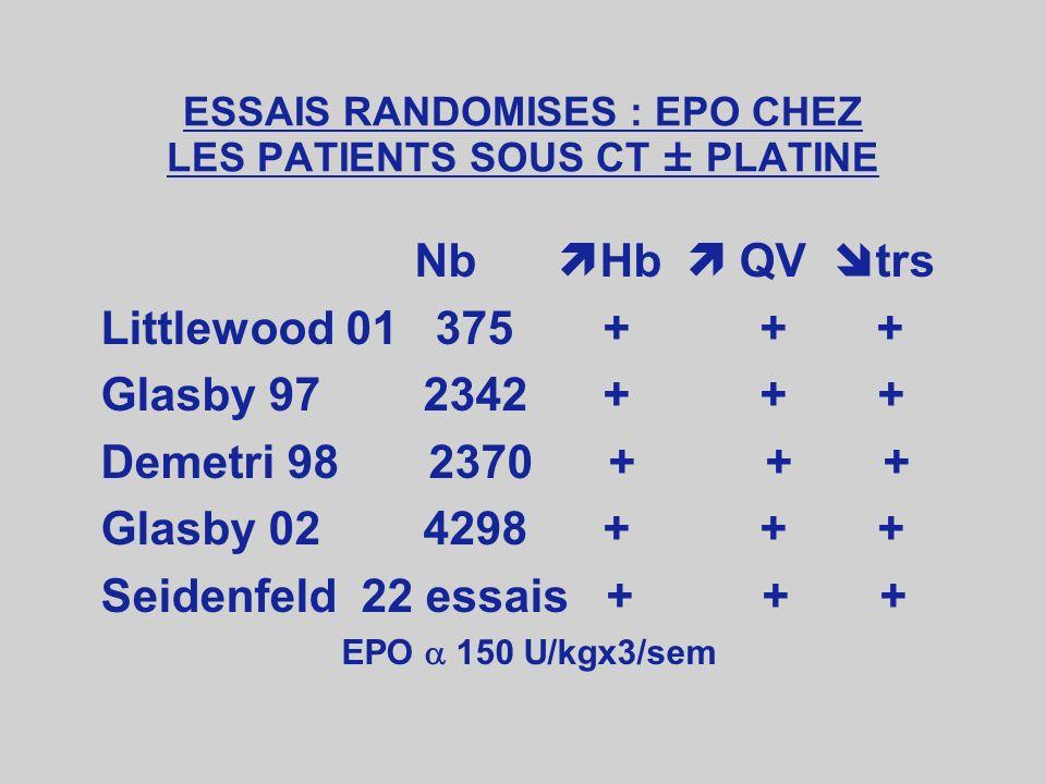 ESSAIS RANDOMISES : EPO CHEZ LES PATIENTS SOUS CT ± PLATINE