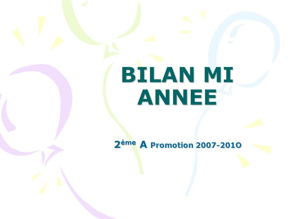 BILAN MI ANNEE 2ème A Promotion 2007-201O
