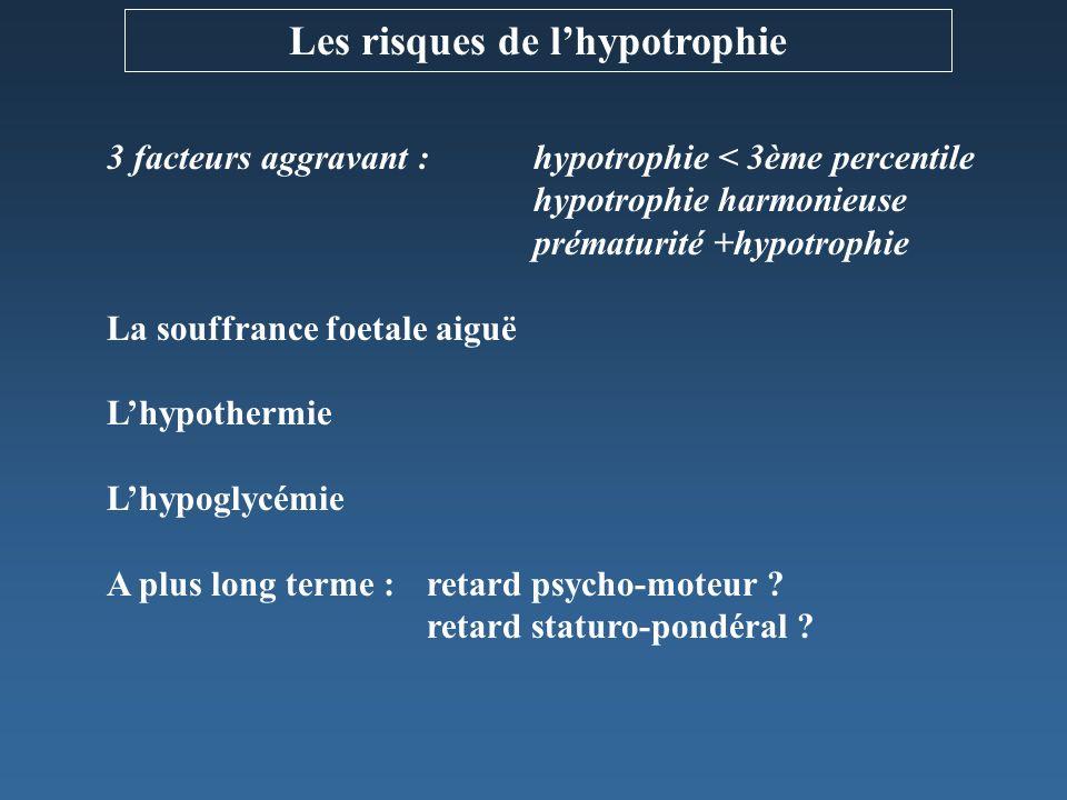 Les risques de l'hypotrophie