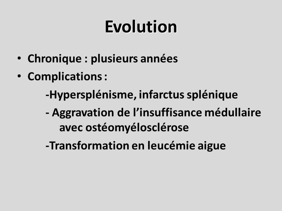 Evolution Chronique : plusieurs années Complications :