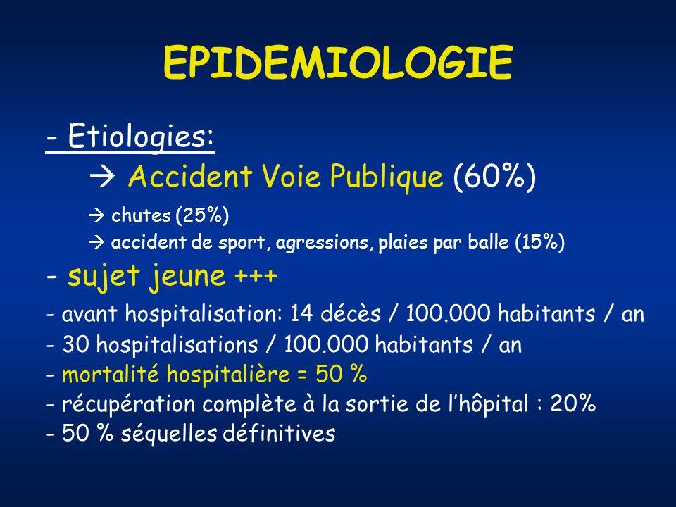 EPIDEMIOLOGIE  Accident Voie Publique (60%) - Etiologies: