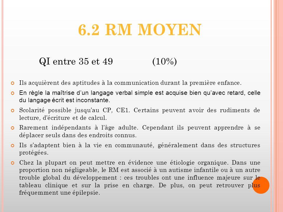 6.2 RM MOYEN QI entre 35 et 49 (10%) Ils acquièrent des aptitudes à la communication durant la première enfance.