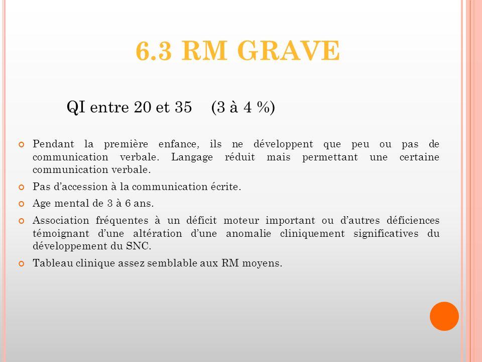 6.3 RM GRAVE QI entre 20 et 35 (3 à 4 %)