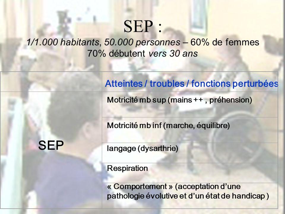 SEP : 1/1.000 habitants, 50.000 personnes – 60% de femmes 70% débutent vers 30 ans