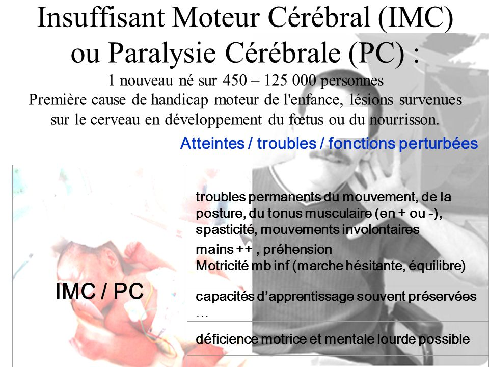 Insuffisant Moteur Cérébral (IMC) ou Paralysie Cérébrale (PC) : 1 nouveau né sur 450 – 125 000 personnes Première cause de handicap moteur de l enfance, lésions survenues sur le cerveau en développement du fœtus ou du nourrisson.