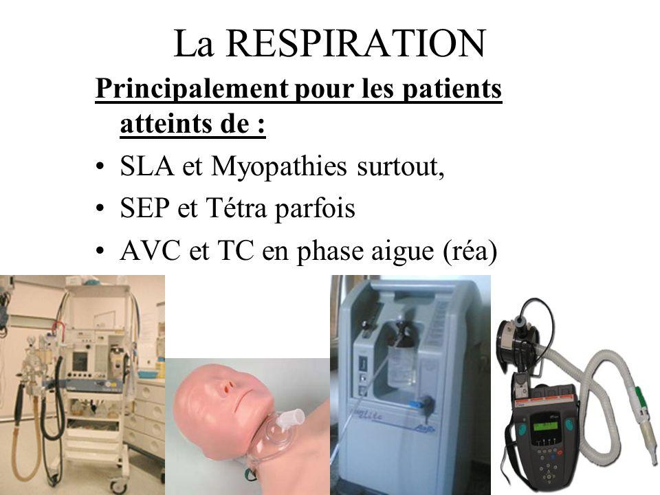 La RESPIRATION Principalement pour les patients atteints de :