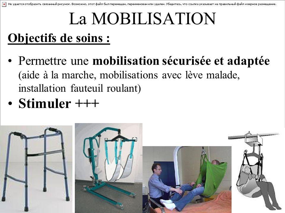 La MOBILISATION Stimuler +++ Objectifs de soins :