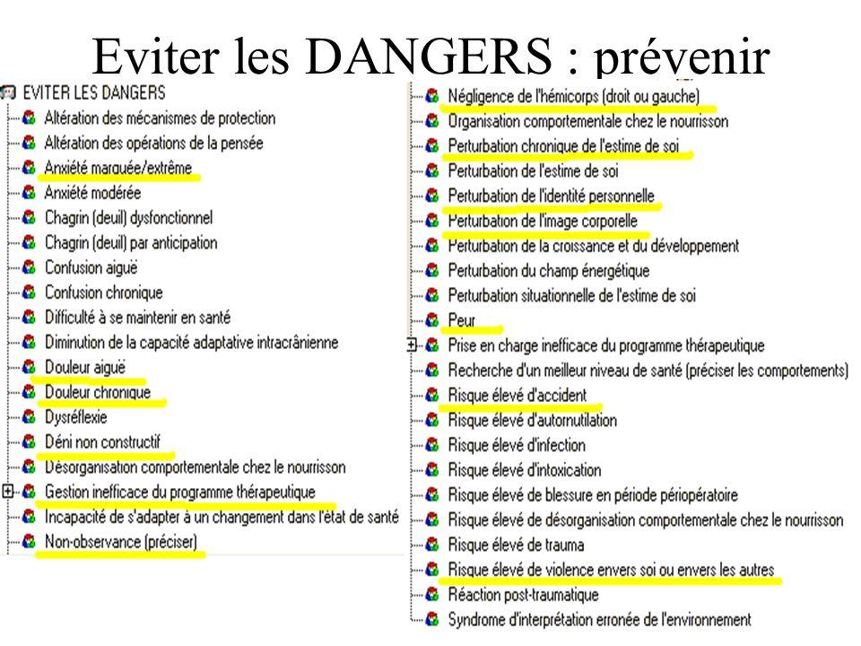 Eviter les DANGERS : prévenir