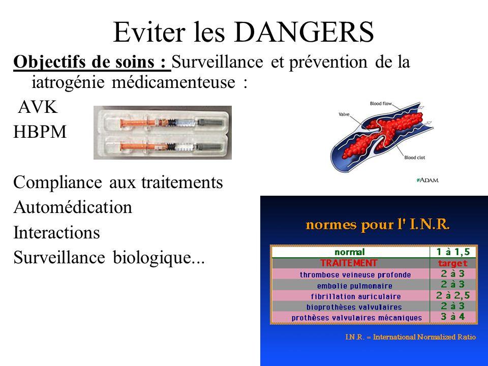 Eviter les DANGERS Objectifs de soins : Surveillance et prévention de la iatrogénie médicamenteuse :
