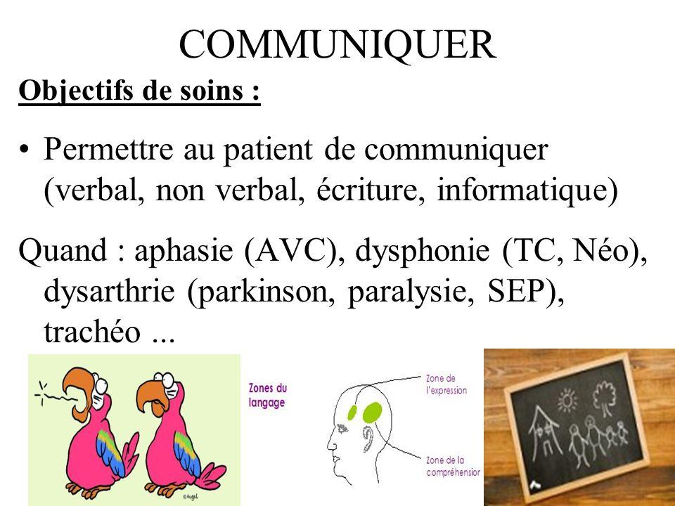 COMMUNIQUER Objectifs de soins : Permettre au patient de communiquer (verbal, non verbal, écriture, informatique)