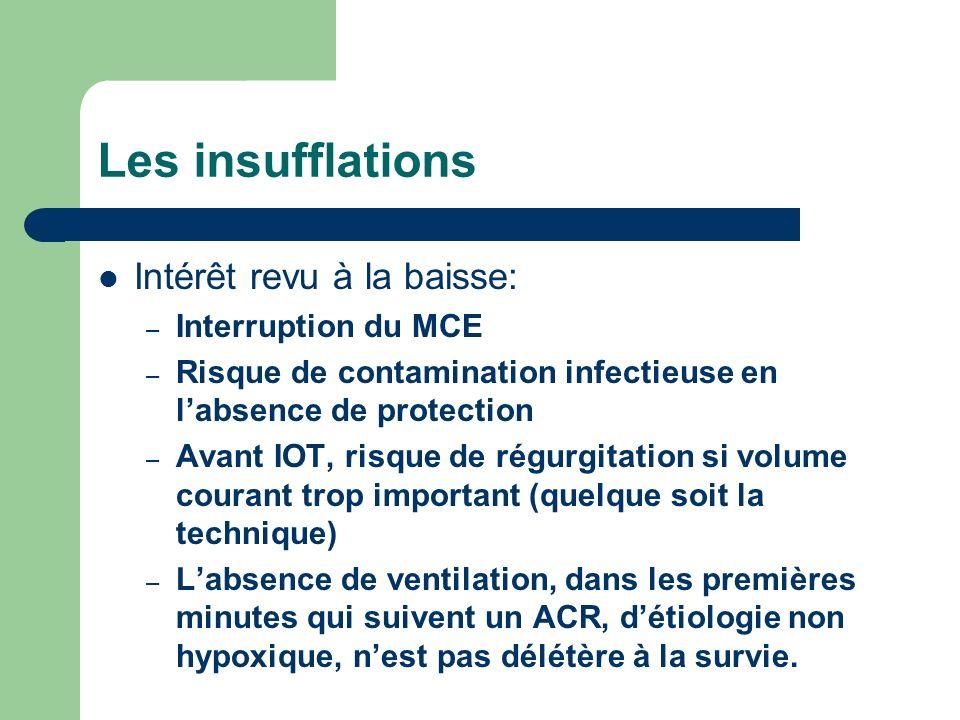 Les insufflations Intérêt revu à la baisse: Interruption du MCE