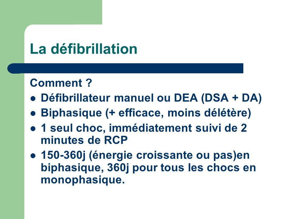 La défibrillation Comment Défibrillateur manuel ou DEA (DSA + DA)