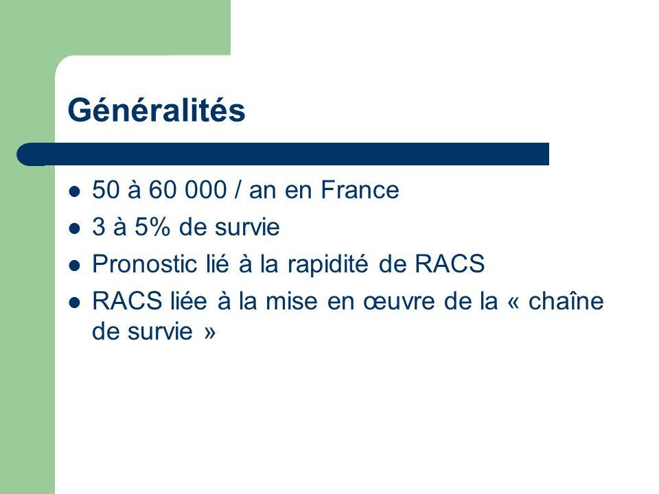 Généralités 50 à 60 000 / an en France 3 à 5% de survie