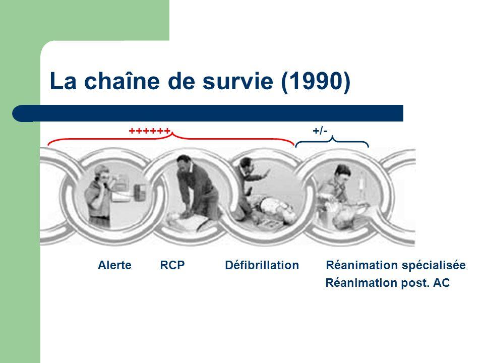 La chaîne de survie (1990) ++++++ +/- Alerte RCP Défibrillation Réanimation spécialisée.